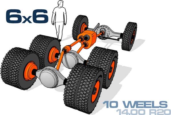Transmissions multi-essieux Offroa10