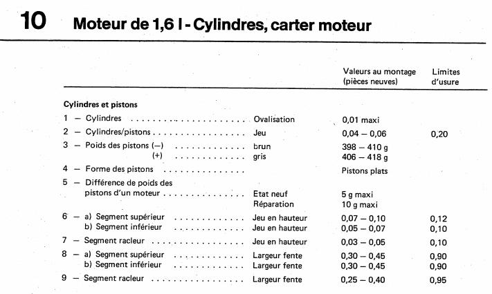 Reglage segments sur kit 1600 Jeu_ze10