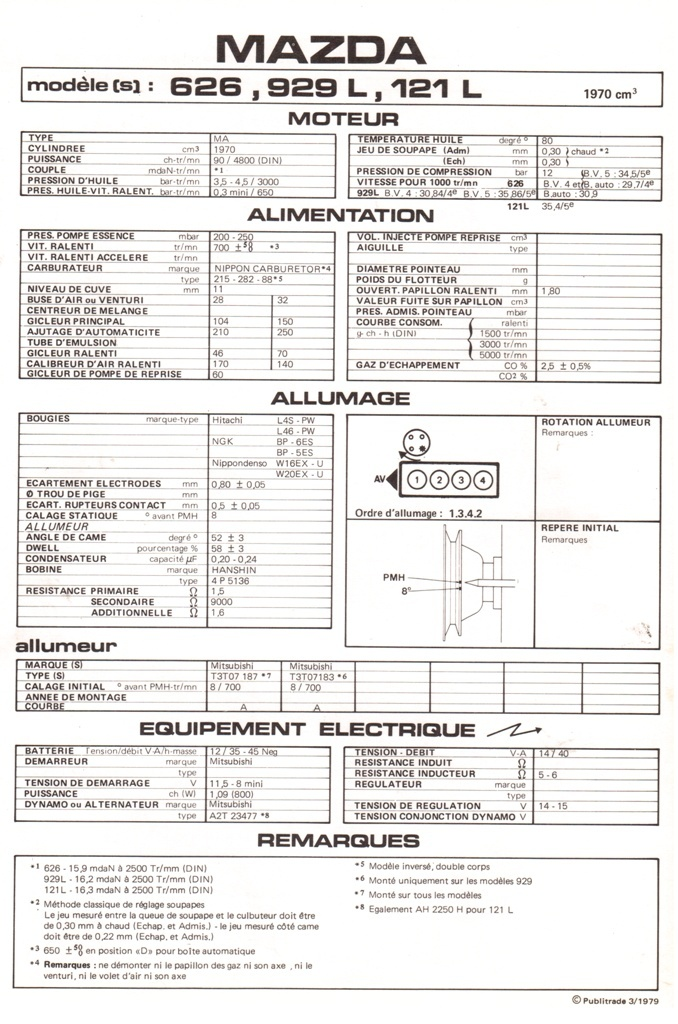 [TOPIC OFFICEL] MAZDA 121 / RX5 ou COSMO AP - Page 6 Recto-10