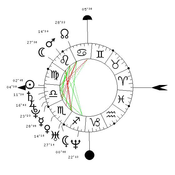 Une carte à interpréter Pe13