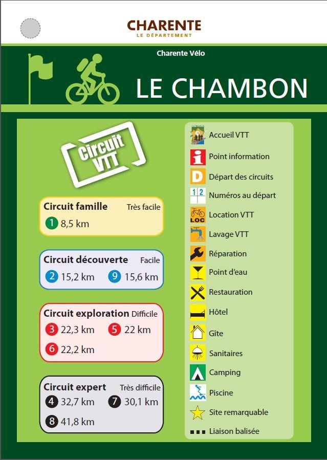 Circuits VTT FFC du Chambon (16) Captur12