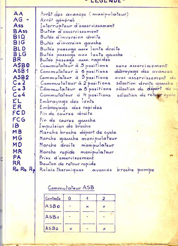 Alcera 701 CE 701_210