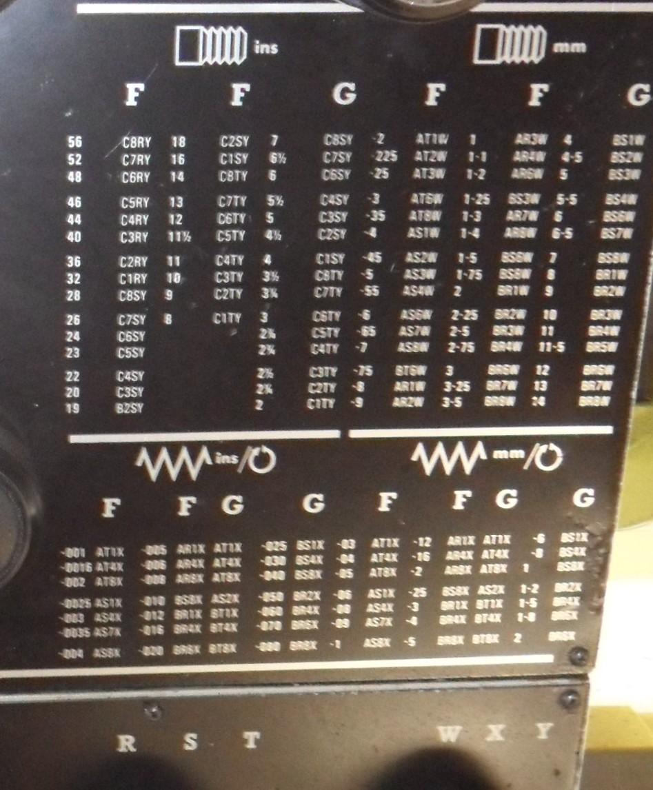 HARRISON M300 M30110