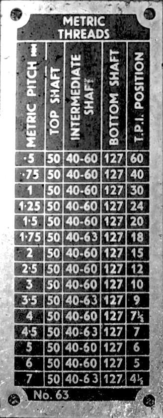 Harrison L5 & L5A  Metric10