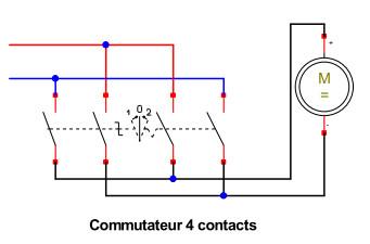 Motorisation volet piscine : besoin d'aide Commut10