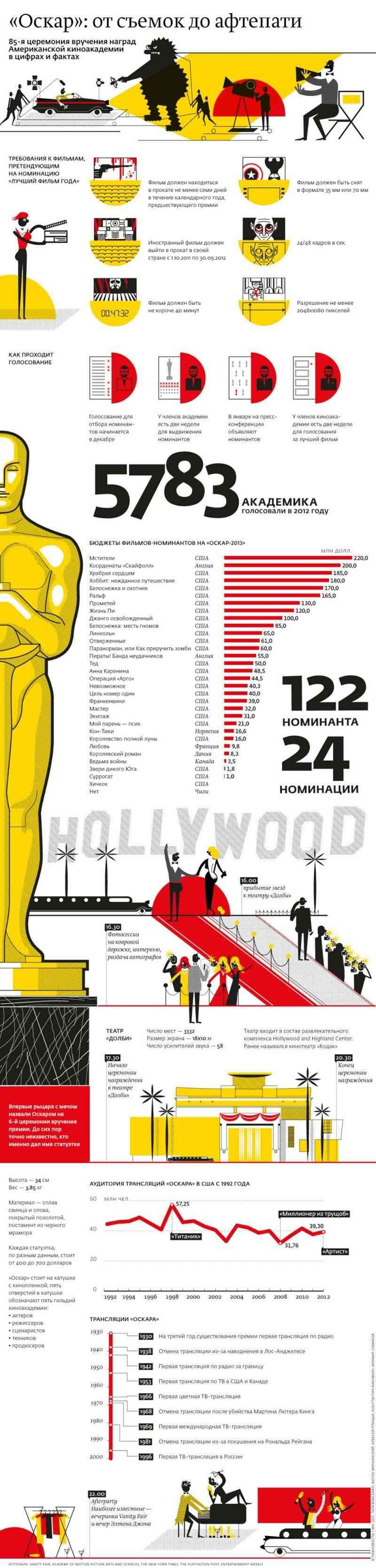 Tomorrow is Oscars!!! - Page 4 33806210