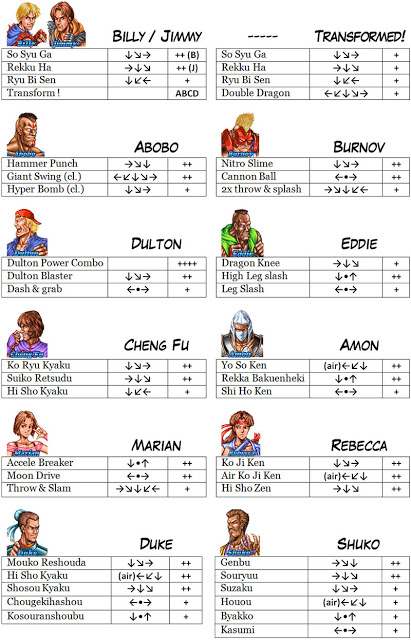 Centralisation des Moves Listes des Vs Fighting Neo Geo Double10
