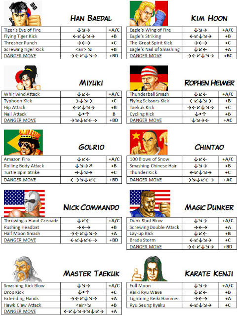 Centralisation des Moves Listes des Vs Fighting Neo Geo Fightf10