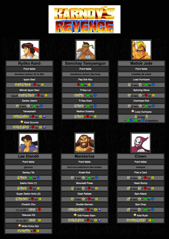 Centralisation des Moves Listes des Vs Fighting Neo Geo Karnov10