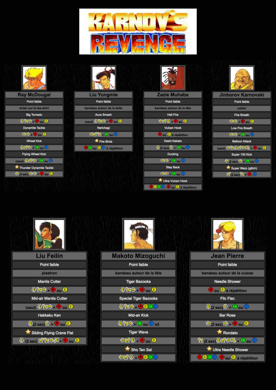 Centralisation des Moves Listes des Vs Fighting Neo Geo Karnov11