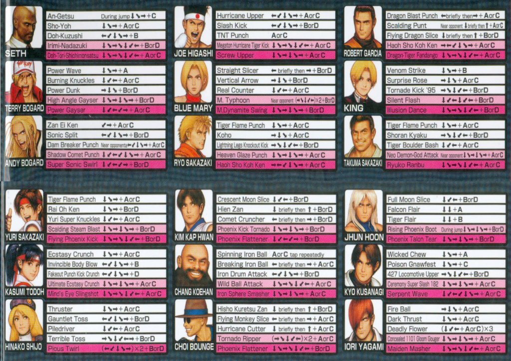 Centralisation des Moves Listes des Vs Fighting Neo Geo Kof20010