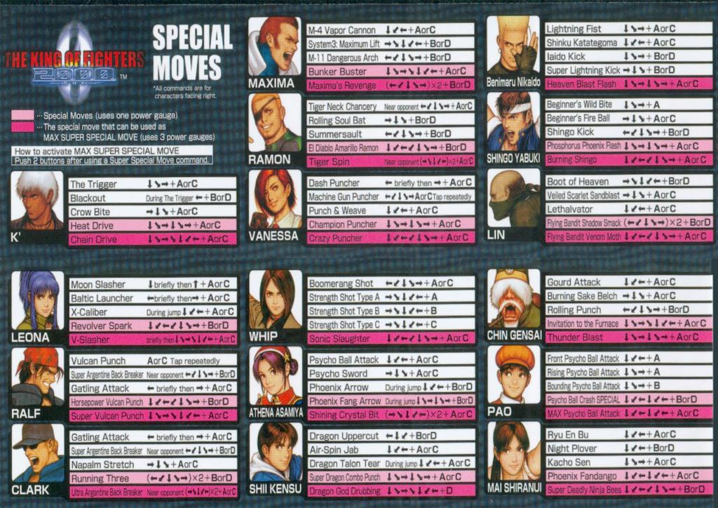 Centralisation des Moves Listes des Vs Fighting Neo Geo - Page 2 Kof20011