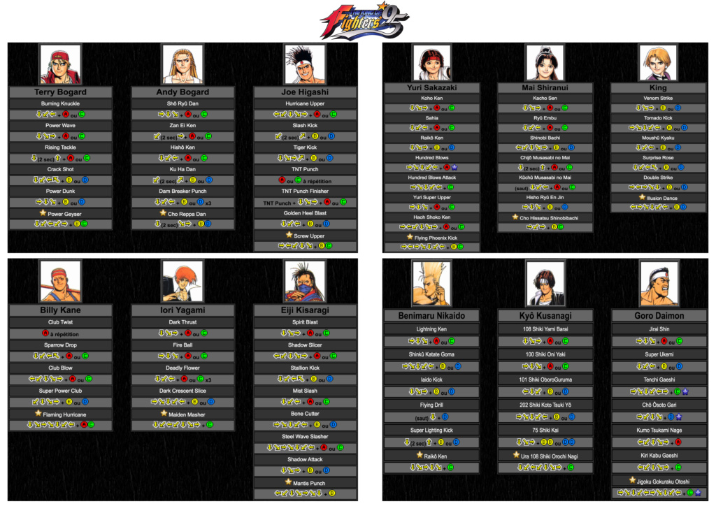 Centralisation des Moves Listes des Vs Fighting Neo Geo Kof9510