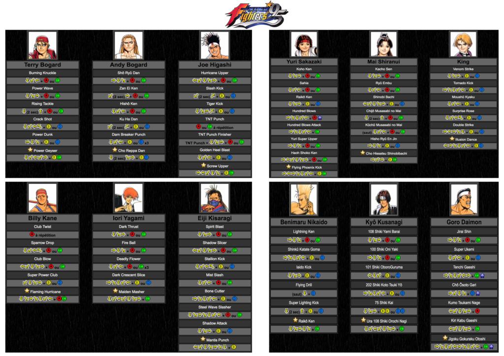 Centralisation des Moves Listes des Vs Fighting Neo Geo - Page 2 Kof9510
