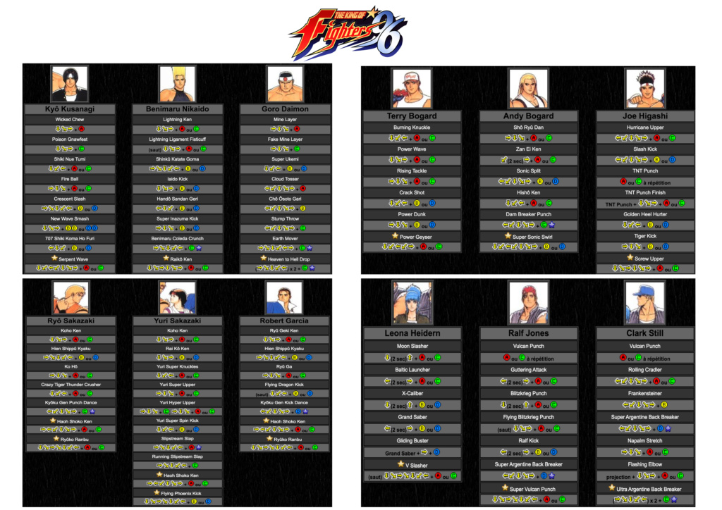 Centralisation des Moves Listes des Vs Fighting Neo Geo Kof9610