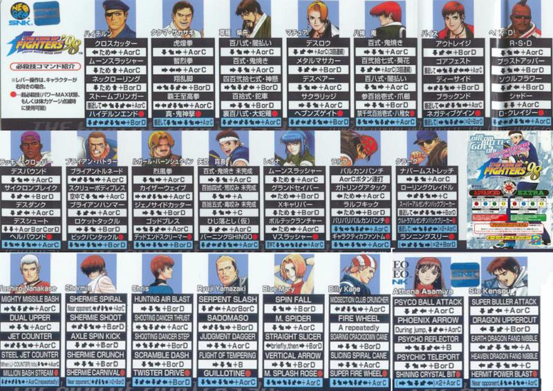 Centralisation des Moves Listes des Vs Fighting Neo Geo Move_l10