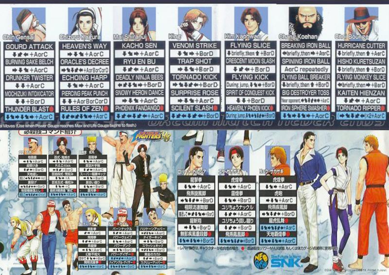 Centralisation des Moves Listes des Vs Fighting Neo Geo Move_l11