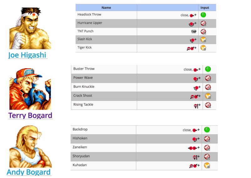 Centralisation des Moves Listes des Vs Fighting Neo Geo Move_l17