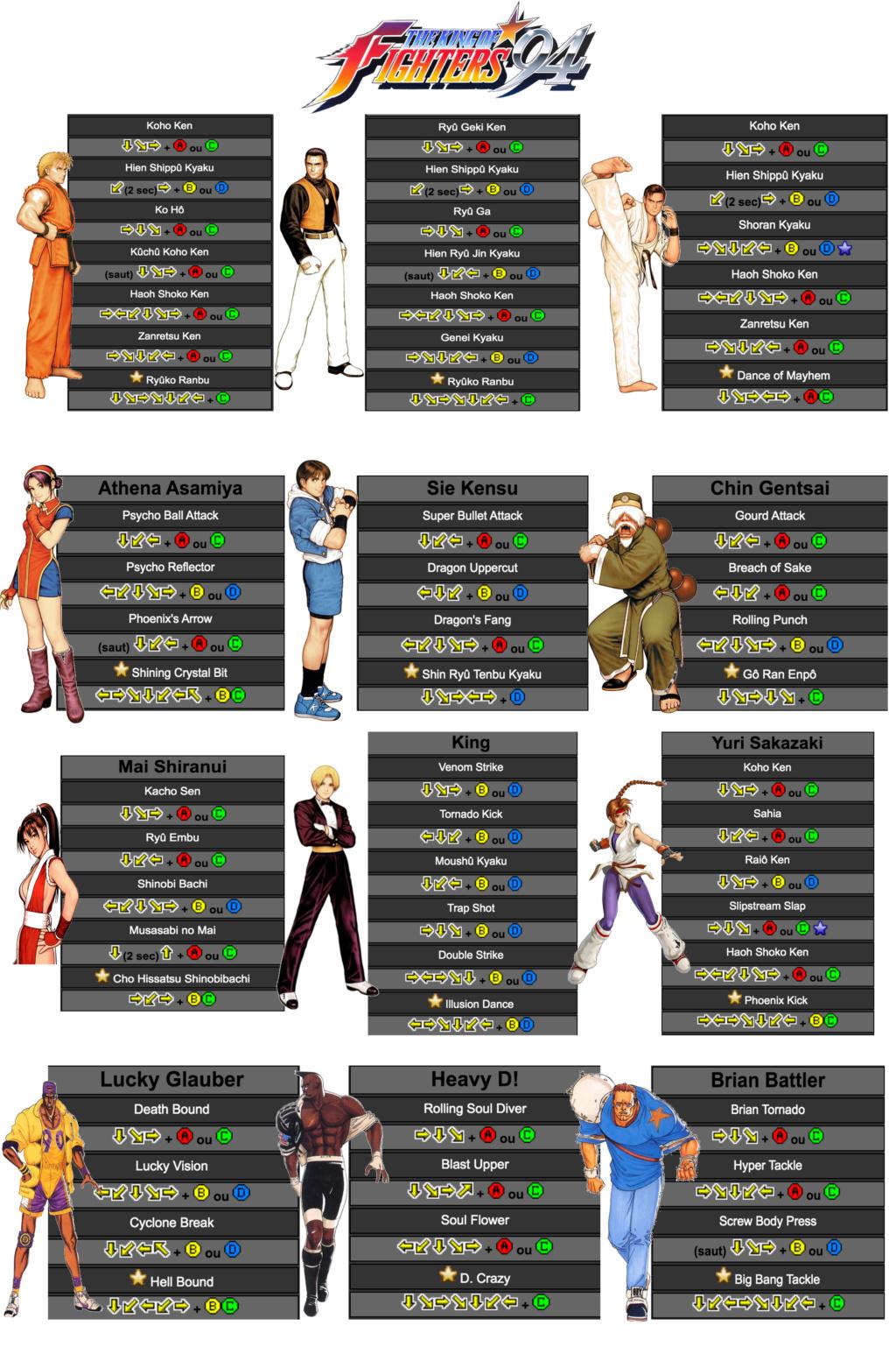 Centralisation des Moves Listes des Vs Fighting Neo Geo Move_l23