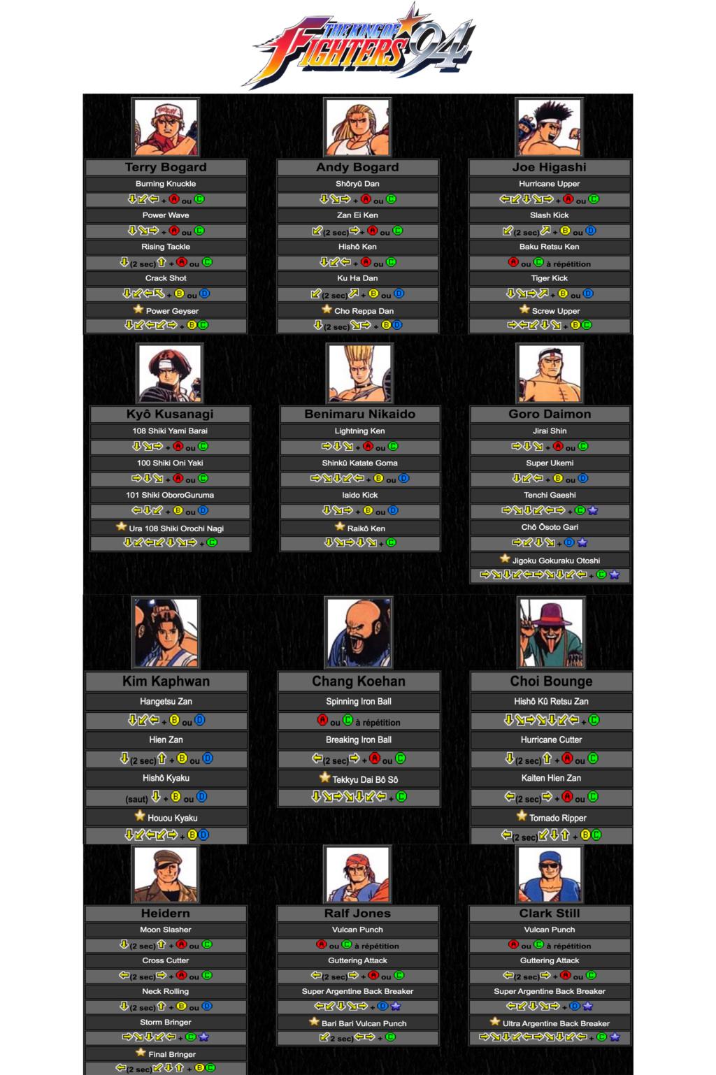 Centralisation des Moves Listes des Vs Fighting Neo Geo Move_l24