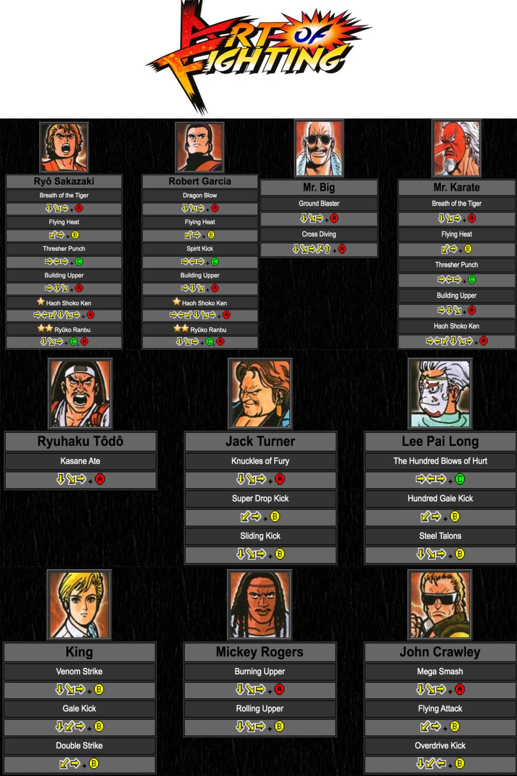 Centralisation des Moves Listes des Vs Fighting Neo Geo Move_l25