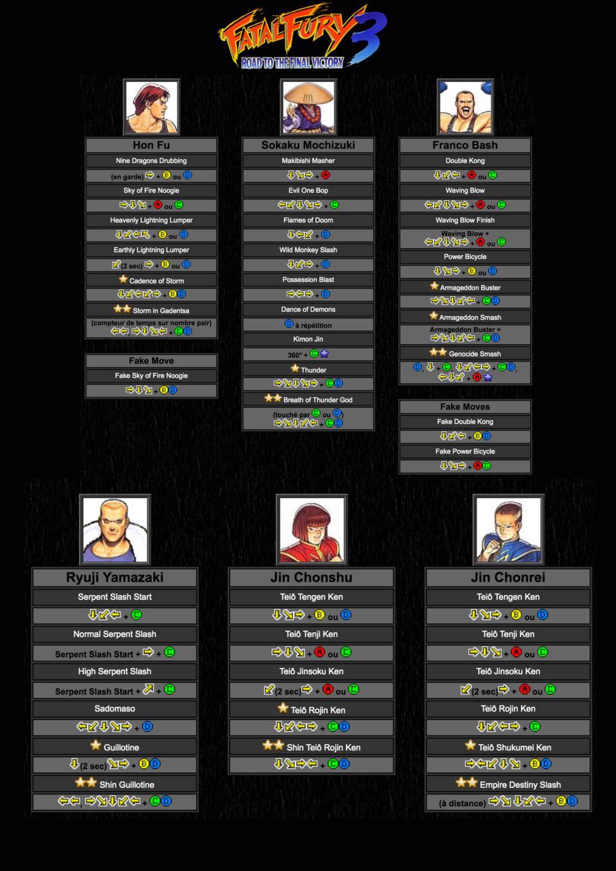 Centralisation des Moves Listes des Vs Fighting Neo Geo Move_l26