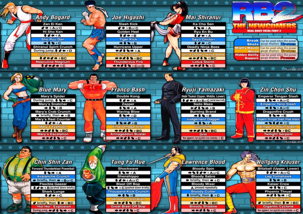 Centralisation des Moves Listes des Vs Fighting Neo Geo Move_l30