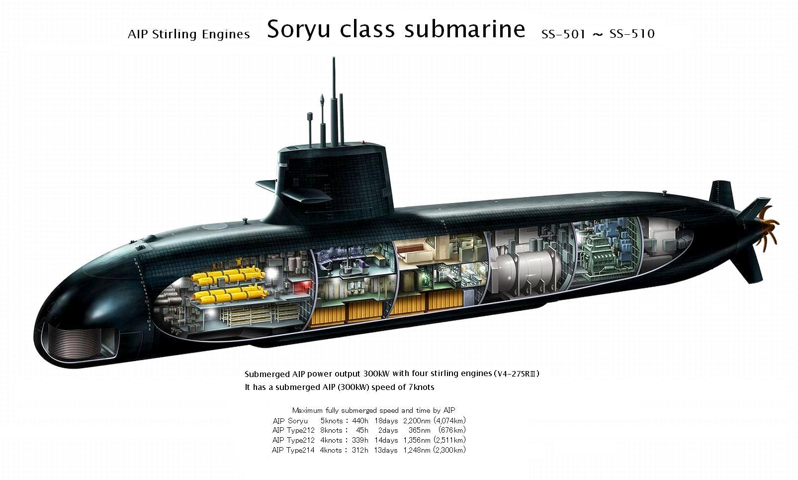 SS-501 SORYU - Page 5 14590710