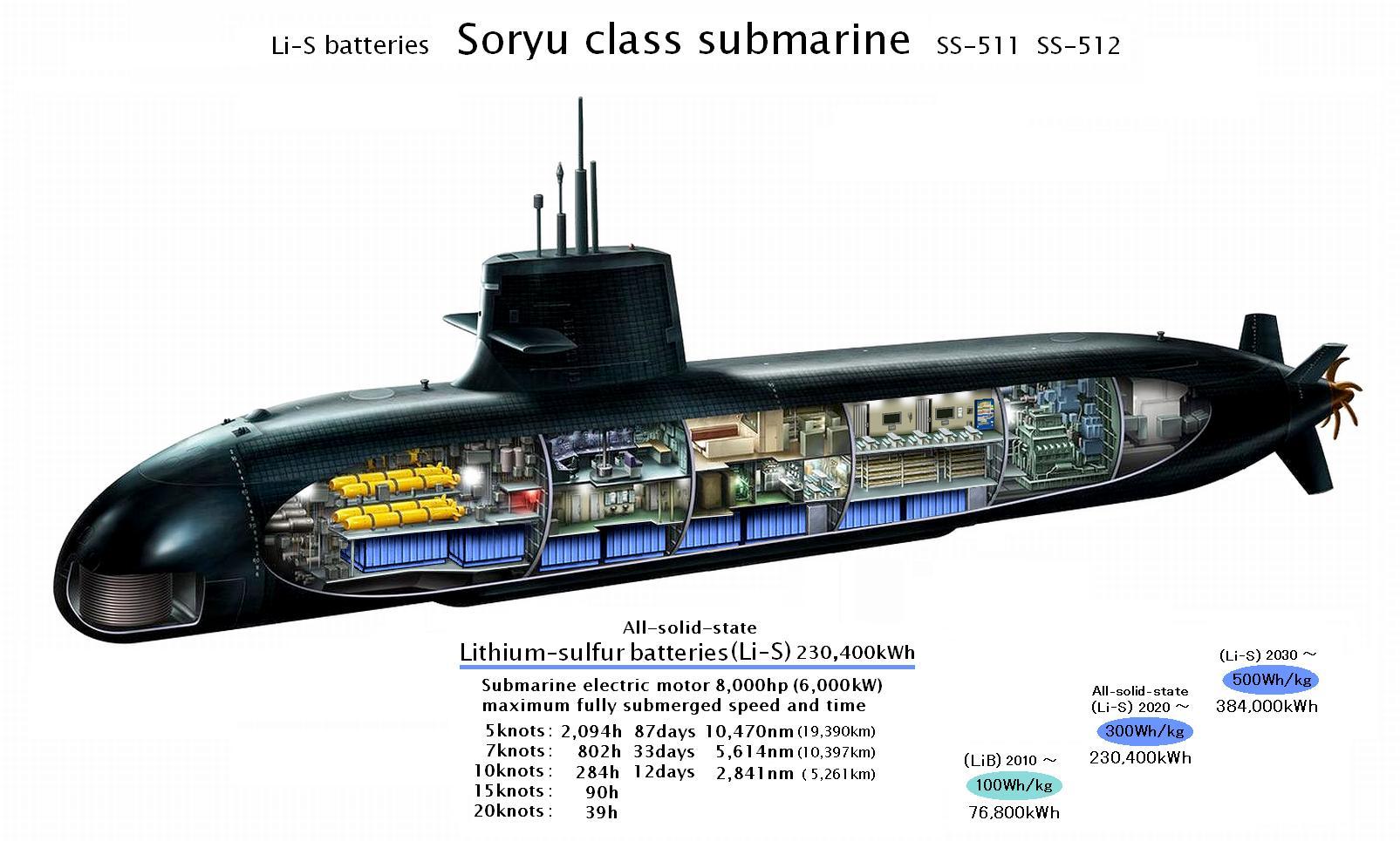 SS-501 SORYU - Page 5 14590711