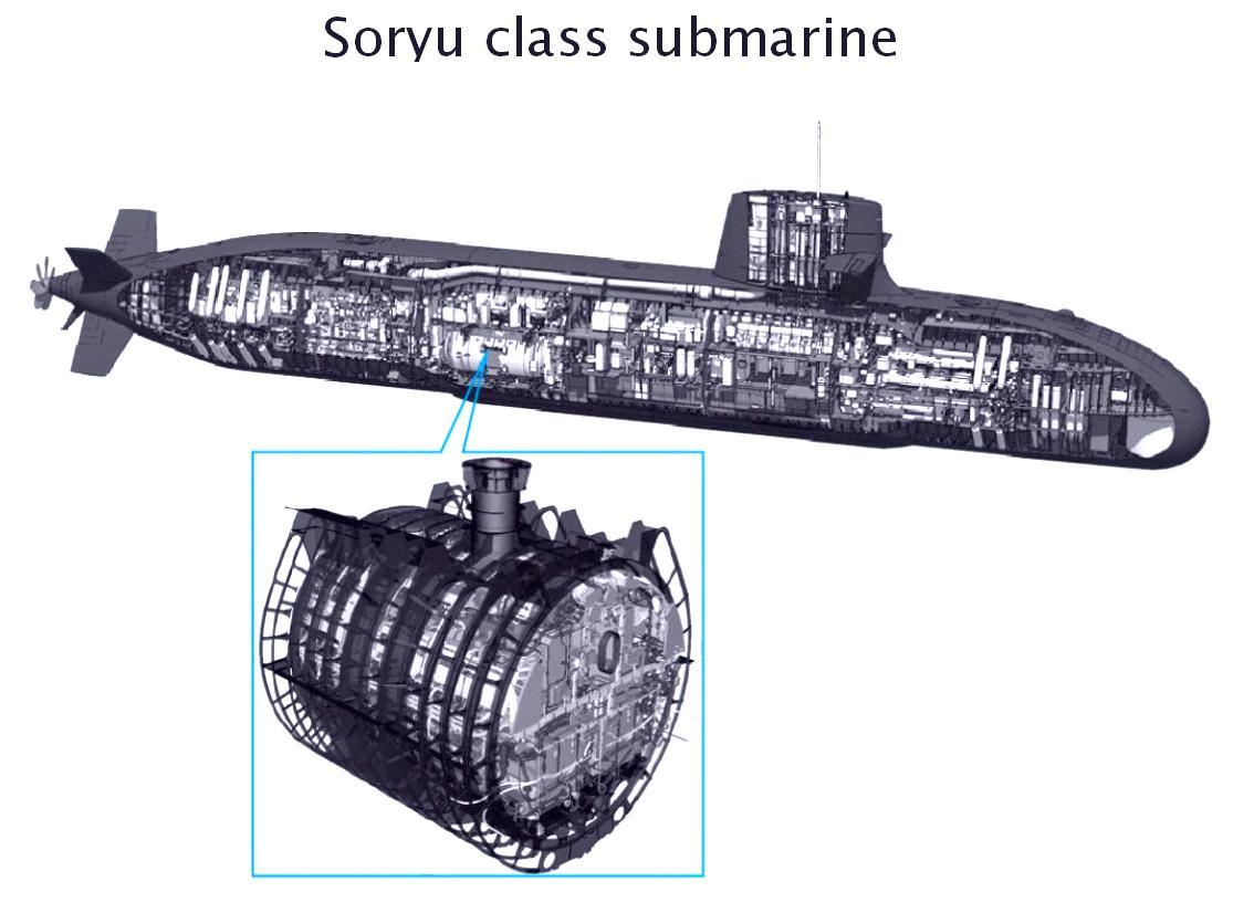 SS-501 SORYU - Page 5 14682610