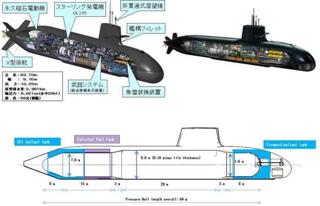 SS-501 SORYU - Page 5 D1-mar10
