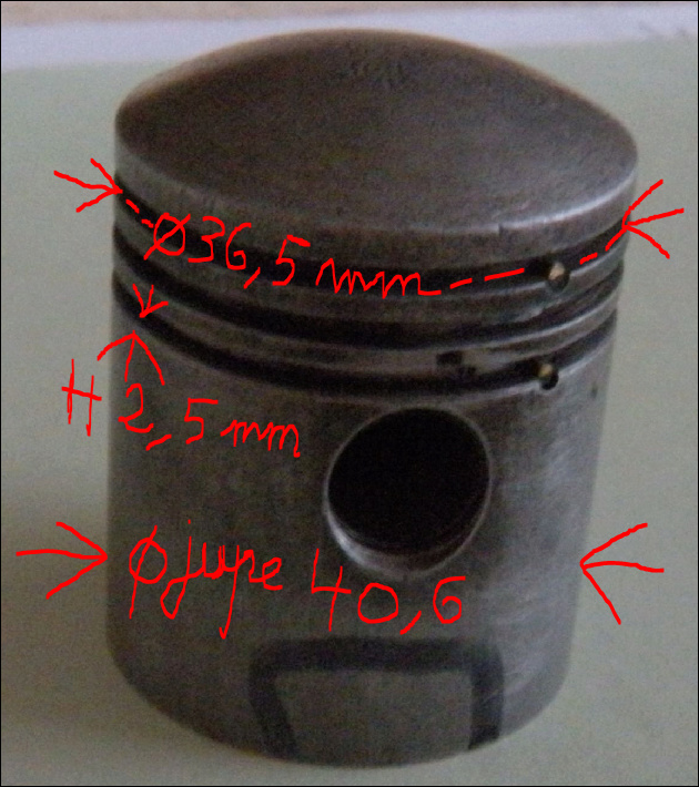 segments Itom_p10