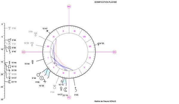 Mais où est donc Pluton ? - Page 3 77777710
