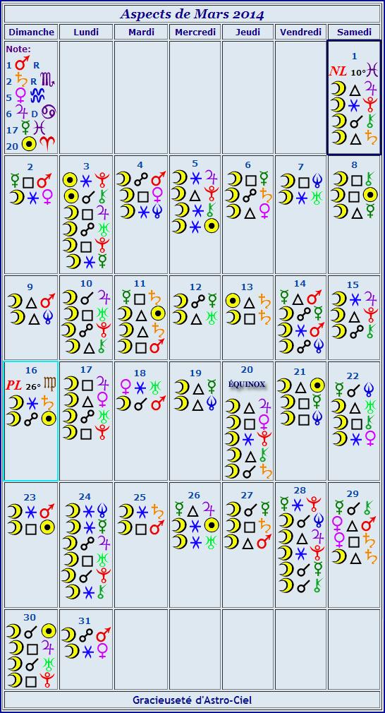 Calendrier Aspect Mars 2014 Calend18