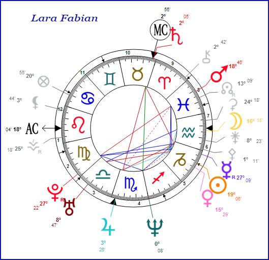 Lara Fabian Lara-f10