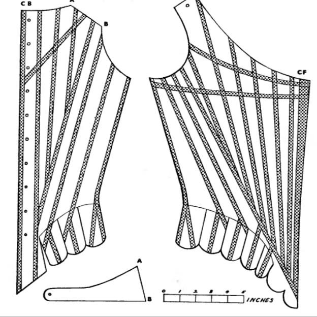 [Projet] corps baleiné XVIII° AIDE POUR LE BALEINAGE Corset12