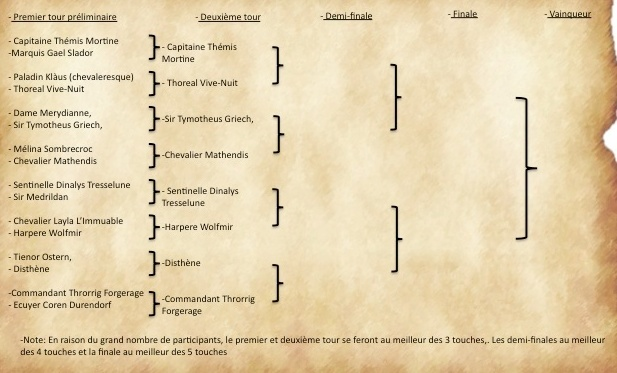 Le tournoi de Surwich 2ame_t10