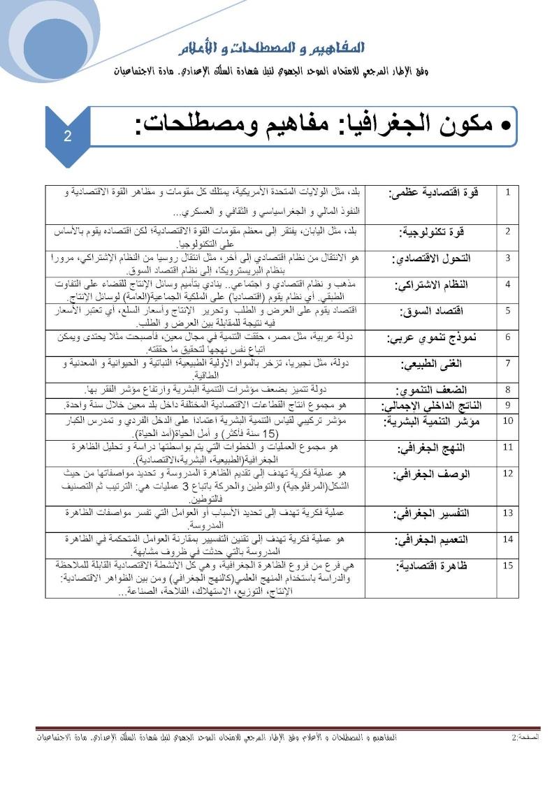 المفاهيم و المصطلحات و الاعلام وفق الاطار المرجعي  للامتحان الموحد الجهوي لنيل شهادة السلك الاعدادي الاجتماعيات  Ouuuou11