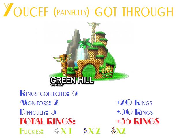Chao Garden Rush : Green Hill Zone Youcef10