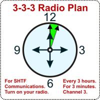 Procédure d'urgence : Le PLAN 3 - 3 - 3 333_ra10