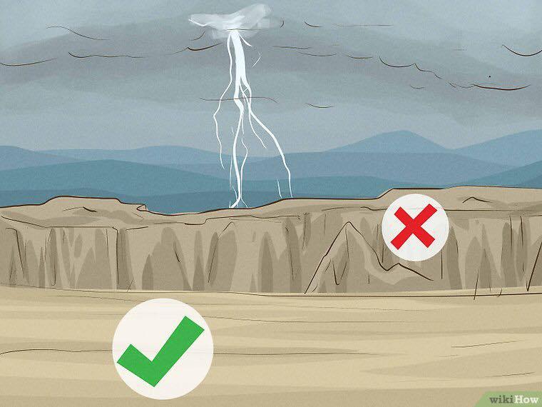 Attitude et Protection face à la foudre / orage. 78903310
