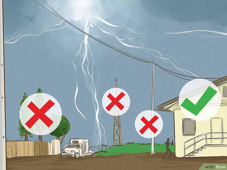 Attitude et Protection face à la foudre / orage. 79082110
