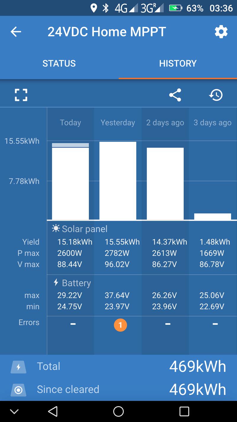 """Passage en mode """"Off-Grid"""" - Déconnecté du réseau électrique - Page 3 Screen10"""