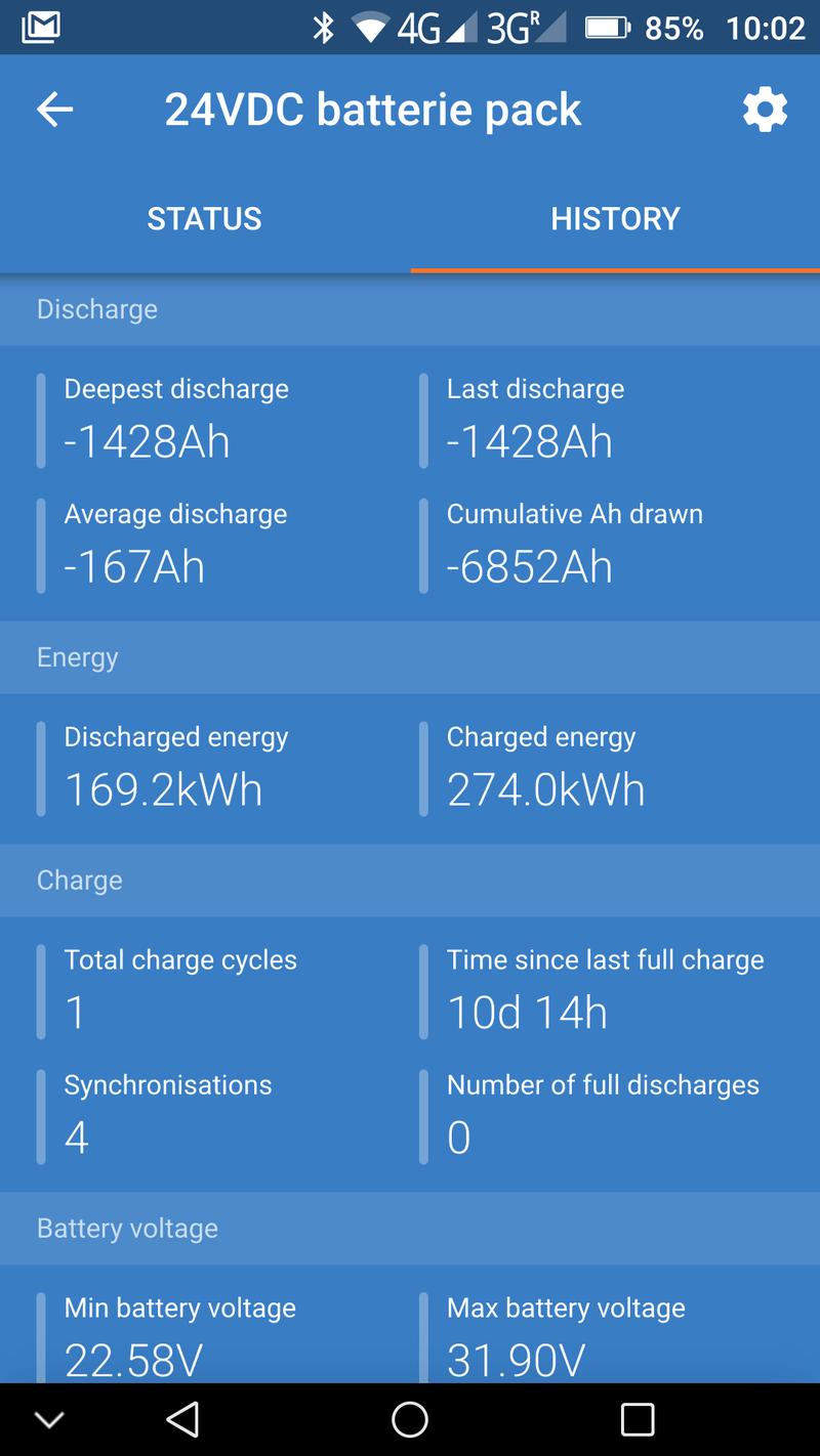 """Passage en mode """"Off-Grid"""" - Déconnecté du réseau électrique - Page 3 Screen11"""