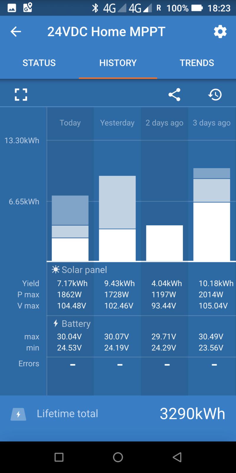 """Passage en mode """"Off-Grid"""" - Déconnecté du réseau électrique - Page 3 Screen15"""