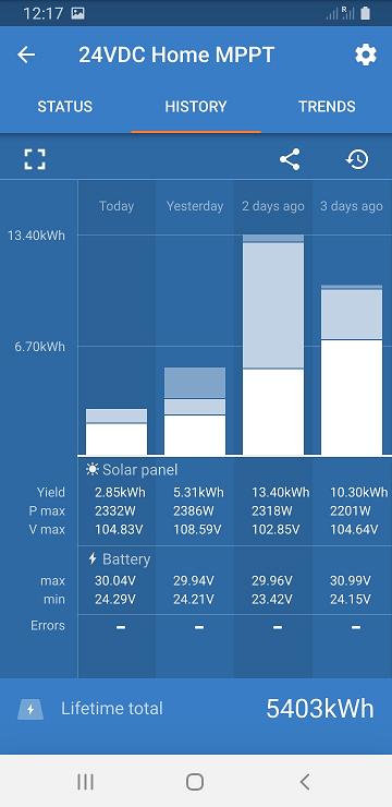 """Passage en mode """"Off-Grid"""" - Déconnecté du réseau électrique - Page 4 Screen18"""