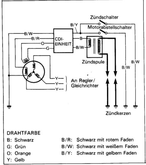 Impianto semplificato su dr 600 Scherm16