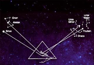 The Legacy of Thuban Omni-Science De Alpha Draconis Omega Pyrori10