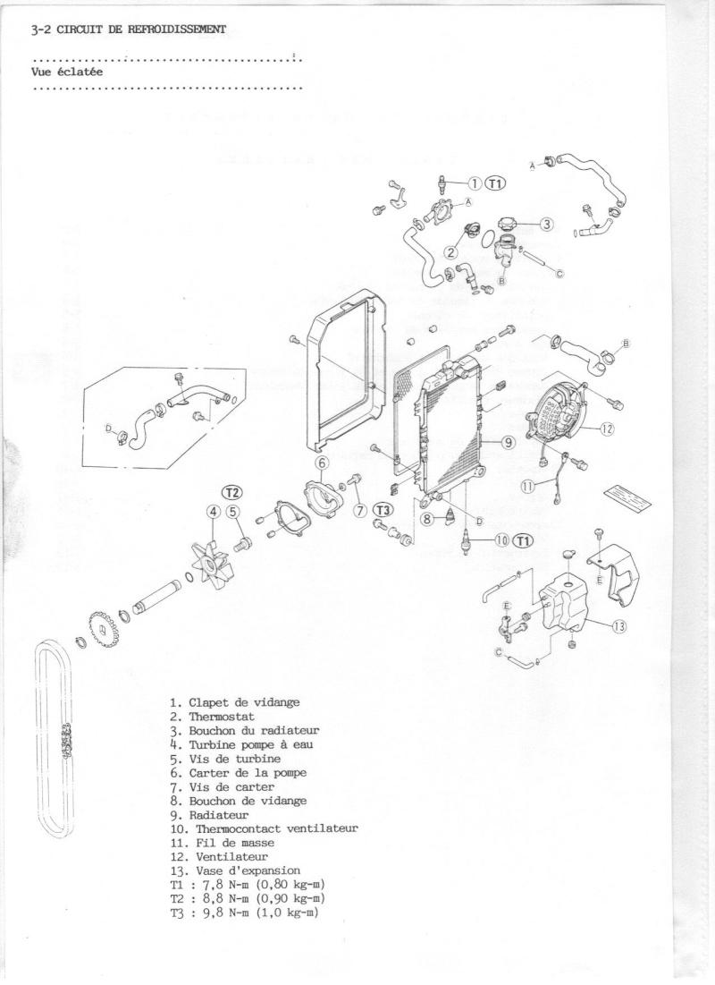 SUMO - besoin d'eclairsissement sur le circuit d'eau  3_0210