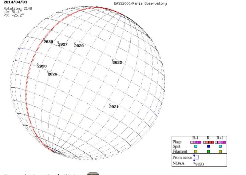 que signifie cette ligne rouge? (           solaire    ) Captur83